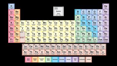 Neon red periodic table wallpaper periodic table atomic number neon red periodic table wallpaper urtaz Choice Image
