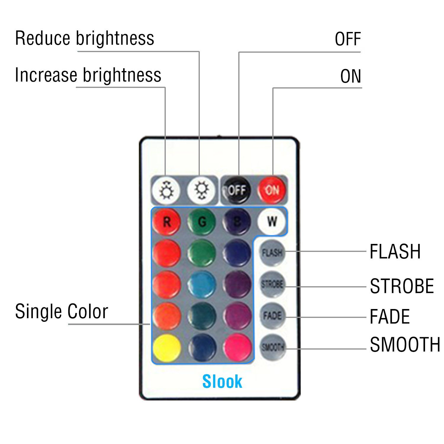 Submersible Led Lights 4 Pack Waterproof Light Multi Color Battery Operated Remote Control Wireless 10le Submersible Led Lights Submersible Lights Led Lights