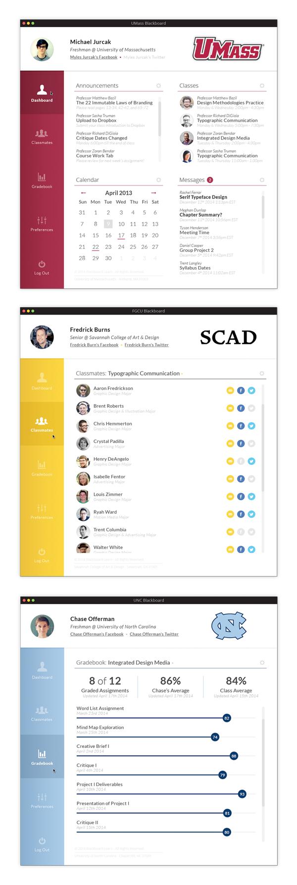 Blackboard Redesign By Jonathan Howell Via Behance Medical App Data Visualization School Website