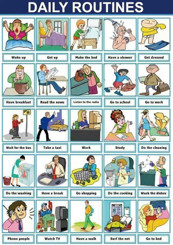 Daily Routines Vocabulario En Ingles Educacion Ingles Rutinas En Ingles