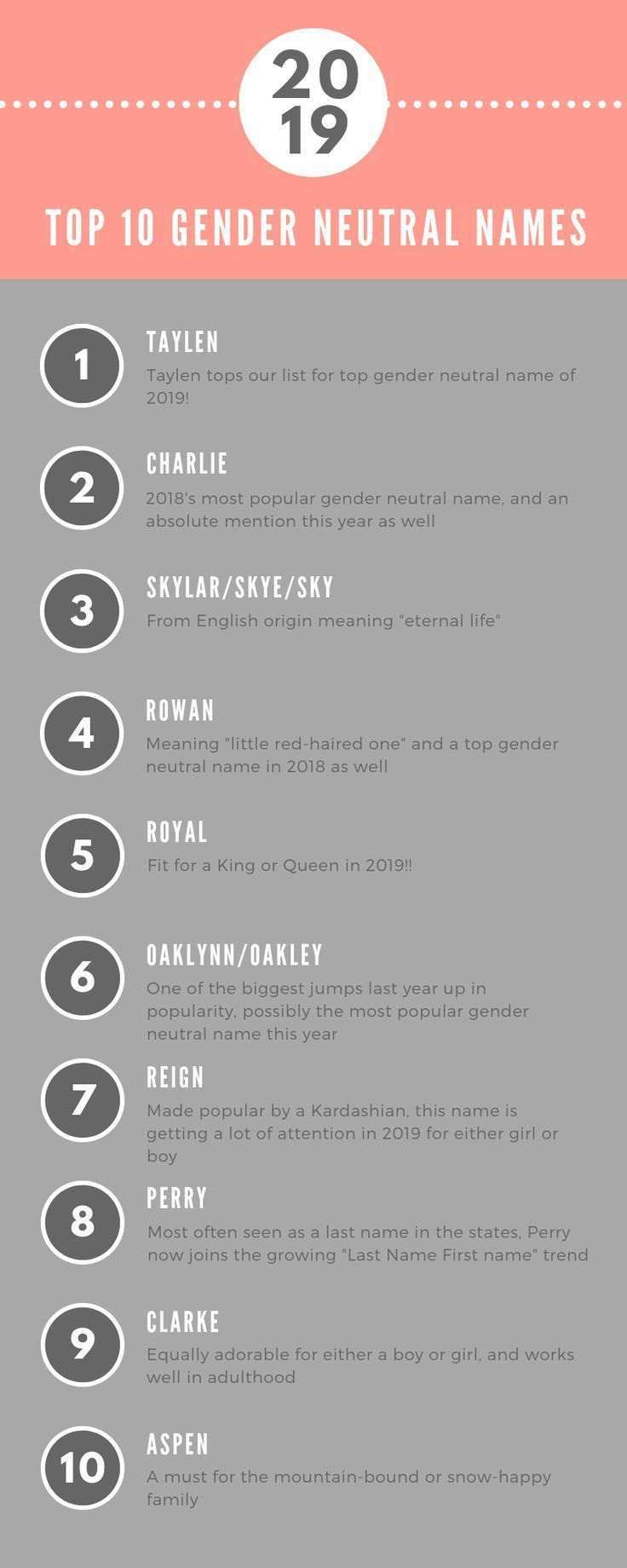 Top 2019 Baby Names for Girls, Boys, Gender Neutral ...