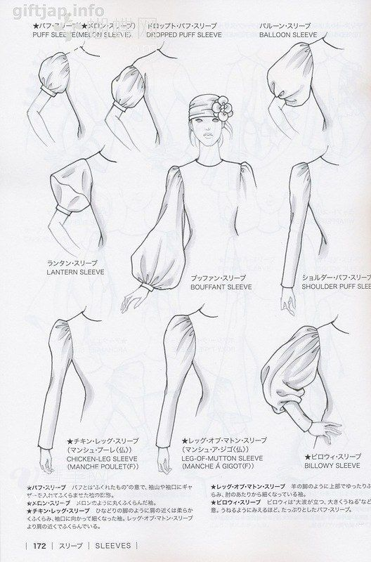 Guide To Fashion Design By Bunka Fashion College Japan Sleeves Fashion Drawing Sketches Fashion Design Sketches Fashion Design Drawings