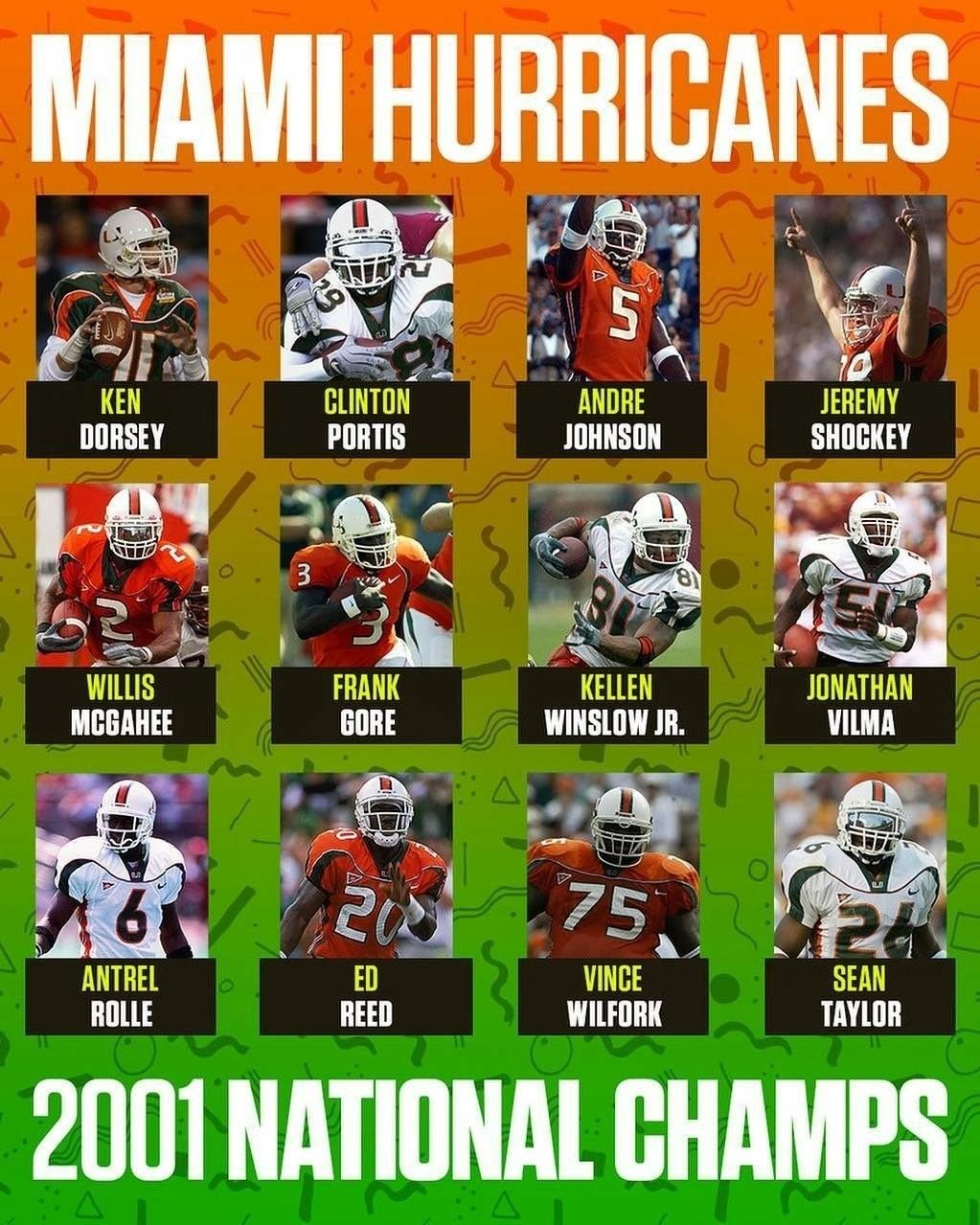 Pin By Saeed Ceasar On The U In 2020 Miami Hurricanes Football Miami Football Hurricanes Football