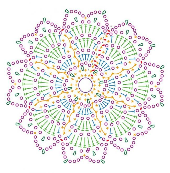 mandalas tejidos al crochet patrones - Buscar con Google | Puntos ...