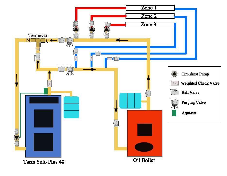 parallelpipinglayout jpg 935 215 723 boiler install