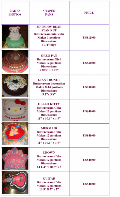 Miraculous Cake Prices Are For Buttercream Cake Pricing Cake Pricing Chart Funny Birthday Cards Online Sheoxdamsfinfo