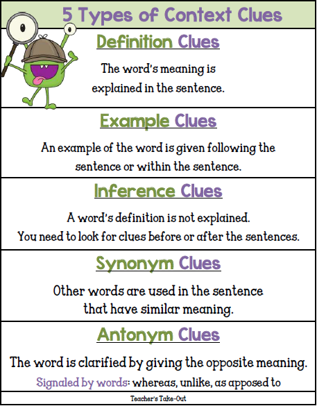 Free! 5 Types of Context Clues Poster | Awesome Anchors