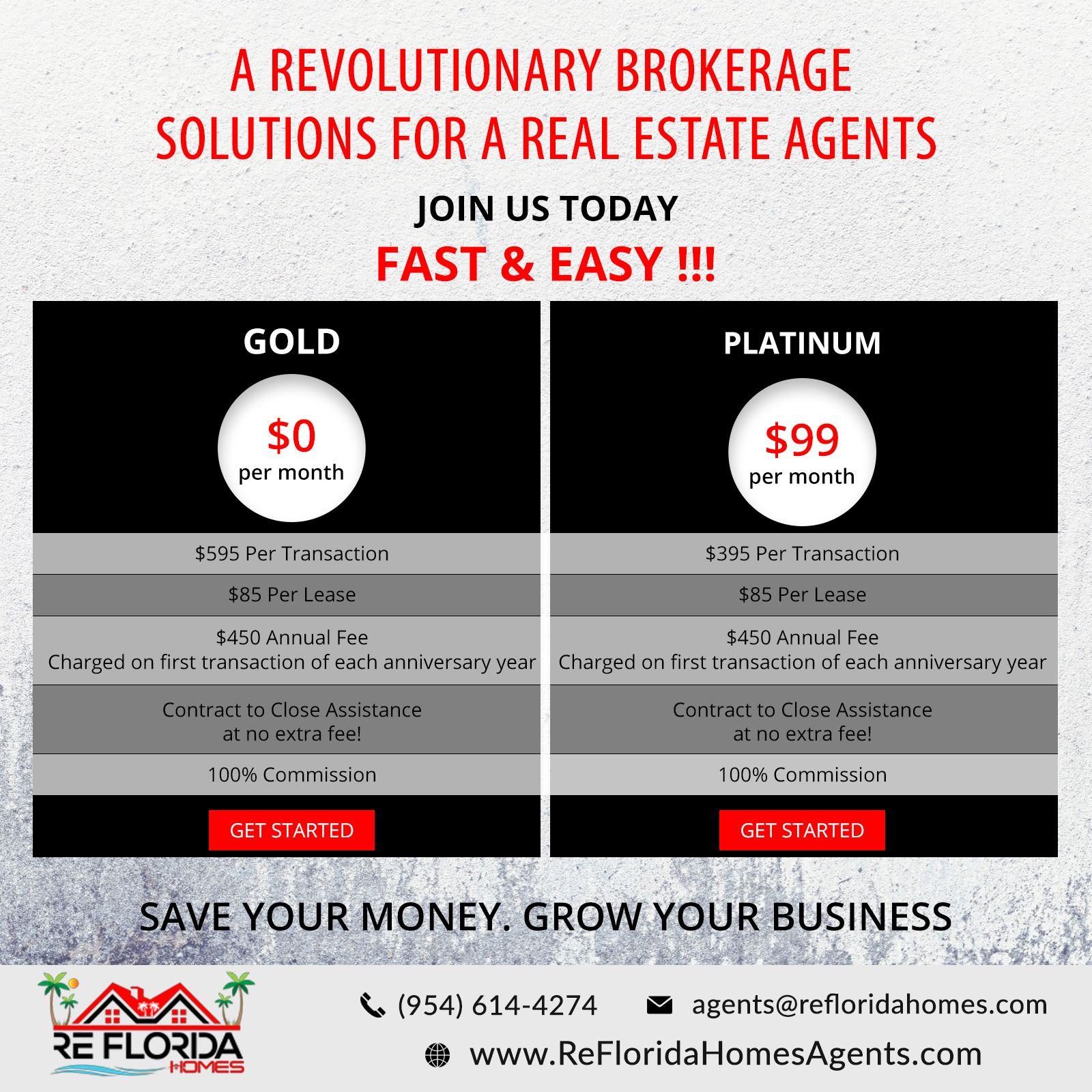 We Are Looking For New Agents To Join Our Team Prepare To Take