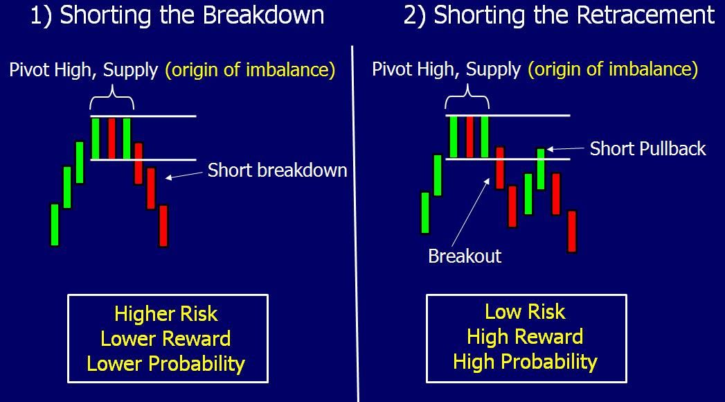 Pin On Stock Trading For Beginners