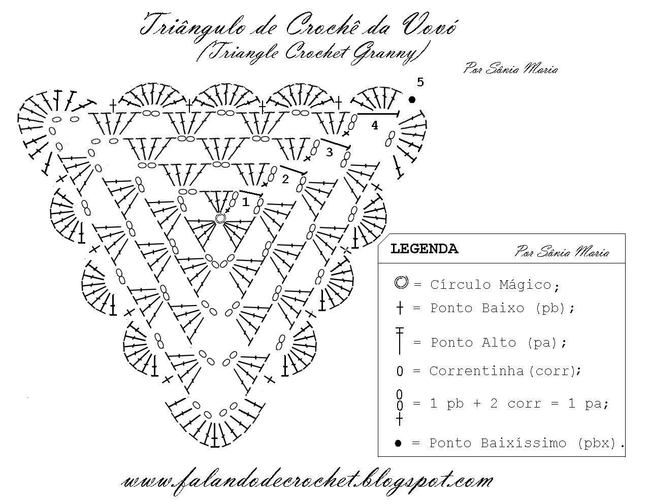 crochet garlands with granny stitch | crochet | Pinterest | Garlands ...