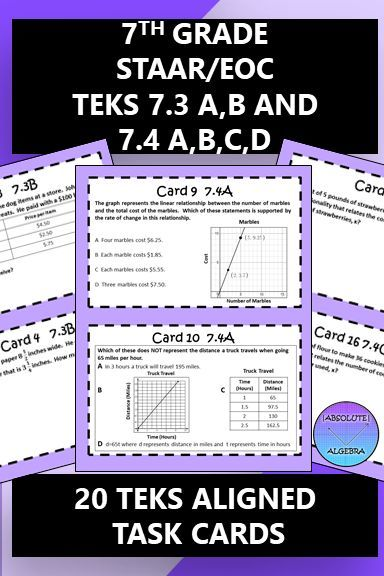 Pin on Wonderfully Creative 6th-8th grade TPT Resources