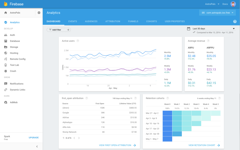 Google announces firebase analytics universal app campaigns firebase analytics a brand new app analytics platform googles cloud platform business acquired firebase in ccuart Choice Image