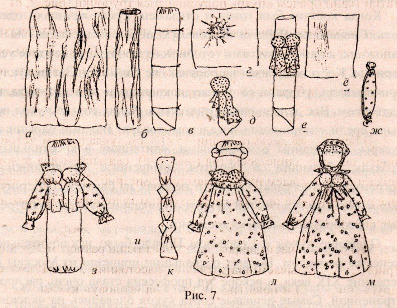 Куклы тряпичные своими руками выкройки картинки