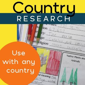 Differentiated Poster For Country ResearchYou Can Use These For