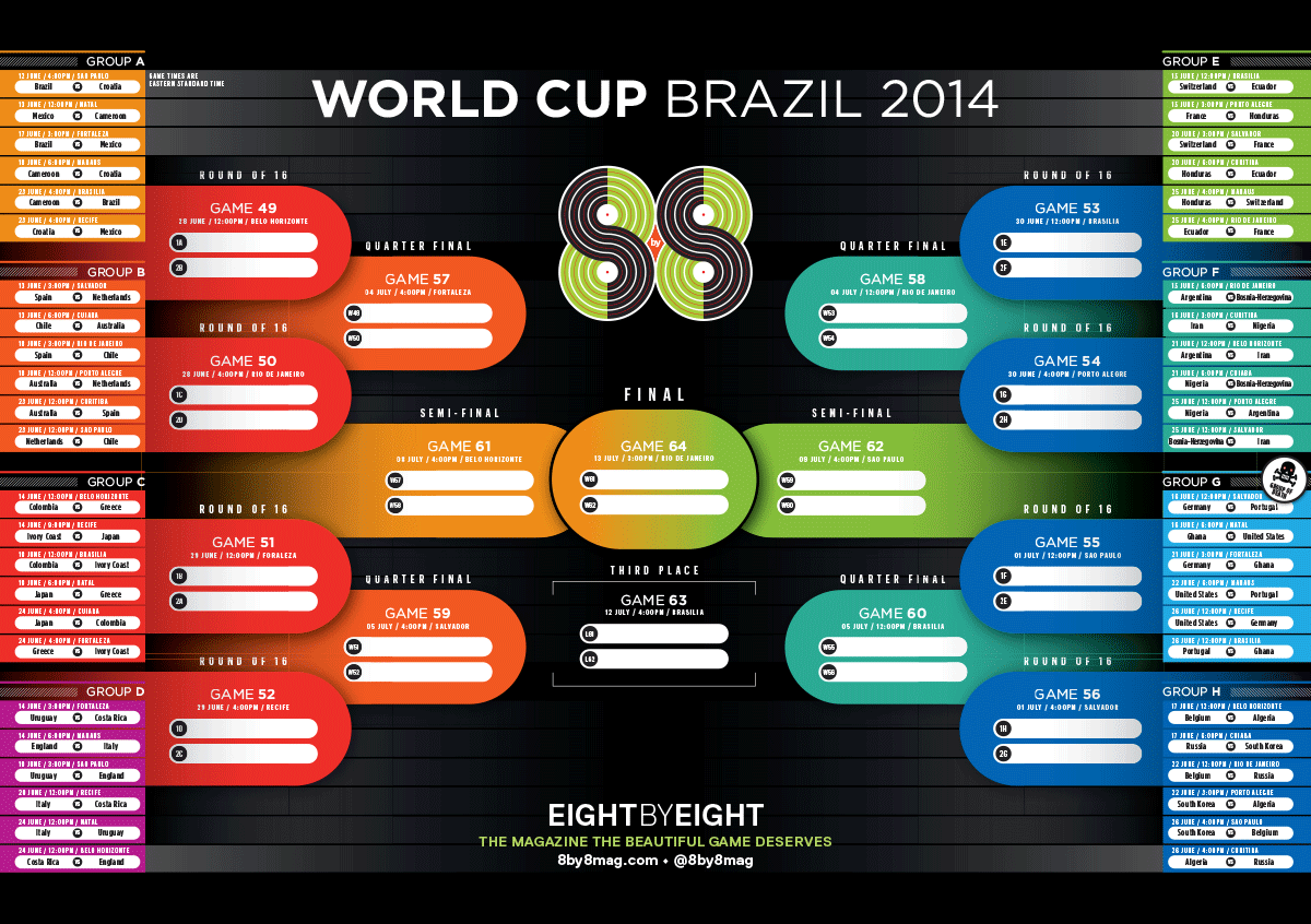 graphic about Printable World Cup Brackets titled Earth Cup 2014 Bracket Poster intended via 8 by means of 8: An