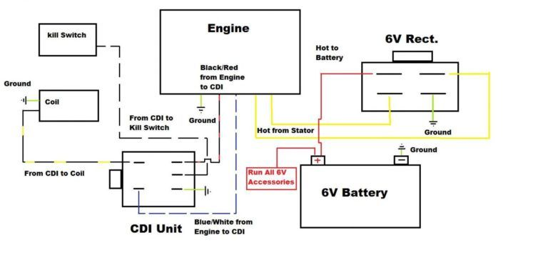 loncin 110 wiring diagram canopi me at 110cc  kill switch