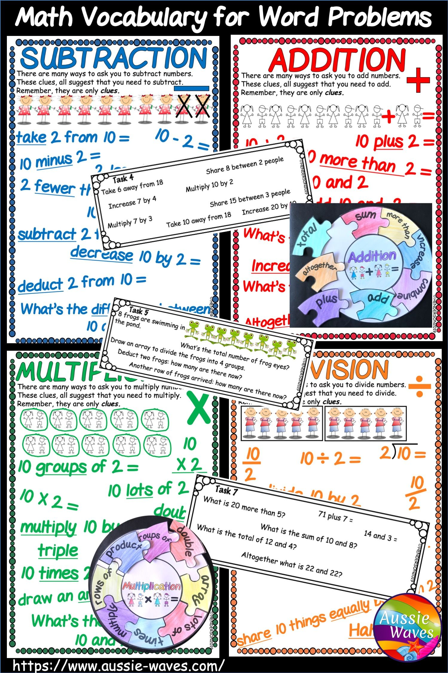 Math Vocabulary For Word Problems With Images
