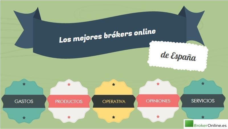 infografía que pone: mejores brókers online de españa; operativa, gastos, servicios y productos