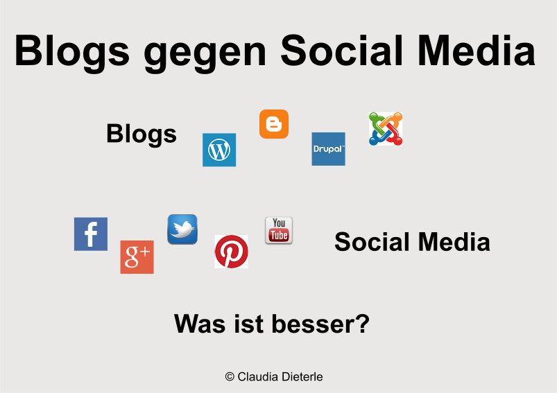Bild zum Blogeintrag Blogs gegen Social Media auf http://www.tipptrick.com/2014/06/04/claudias-praktischer-ratgeber-blogparade-blogs-gegen-social-media/