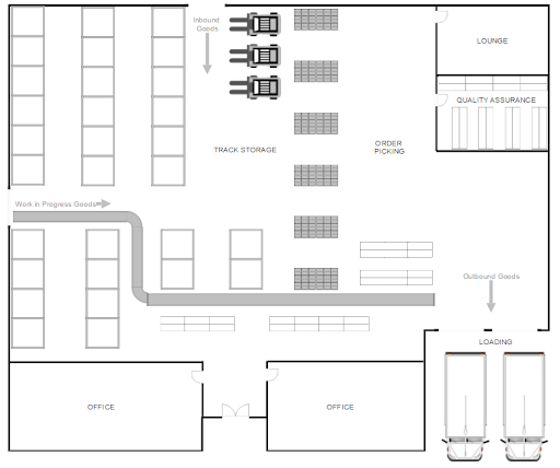 Warehouse Racking Layout Google Search Floor Plan Layout Warehouse Layout Free Floor Plans