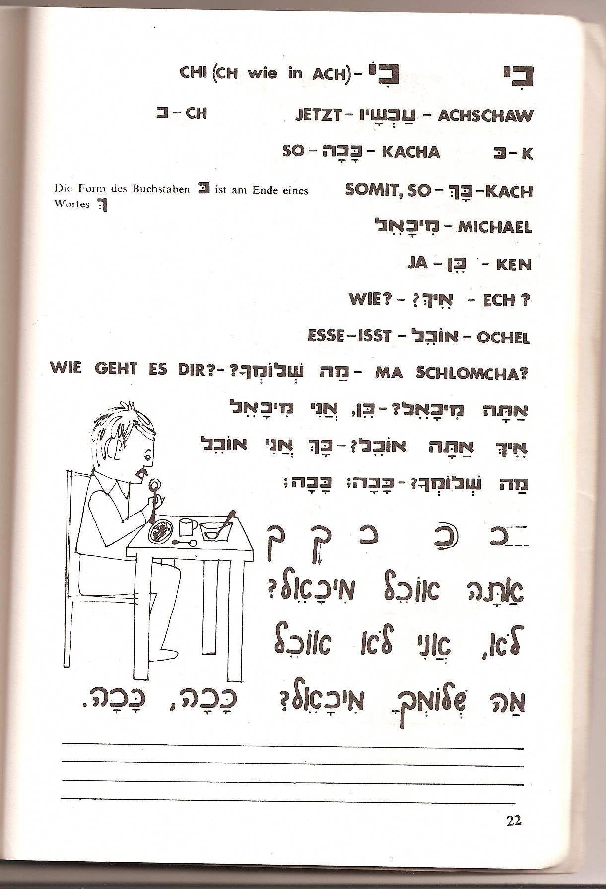 Beginner S Hebrew Howtospeakhebrew