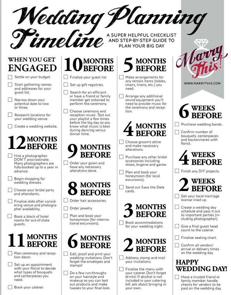 Wedding planning timeline a super helpful checklist and