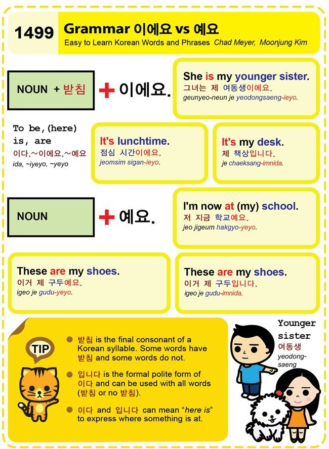 Pin by chelle on yu pinterest korean korean language and language easy to learn korean 1339 compliments part one m4hsunfo
