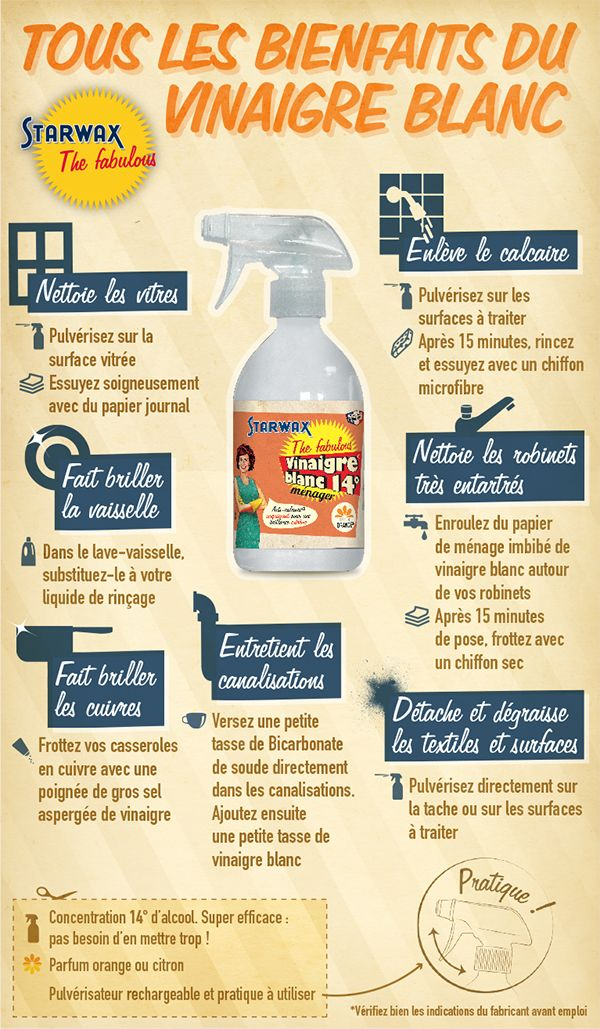 infographie les bienfaits du vinaigre blanc fr. Black Bedroom Furniture Sets. Home Design Ideas
