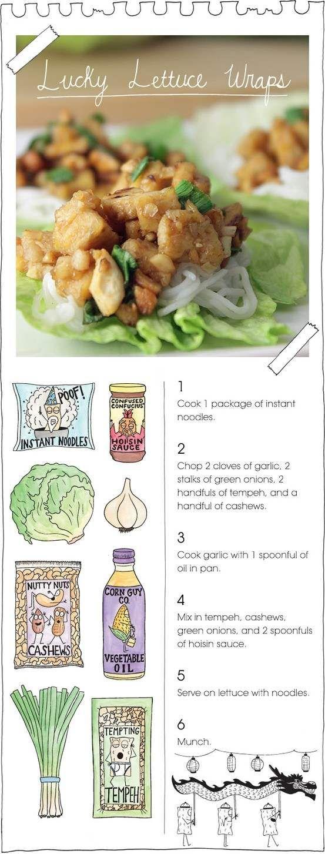 Lucky Lettuce Wraps #VeganStonerCookbook I would sub tofu for tempeh.