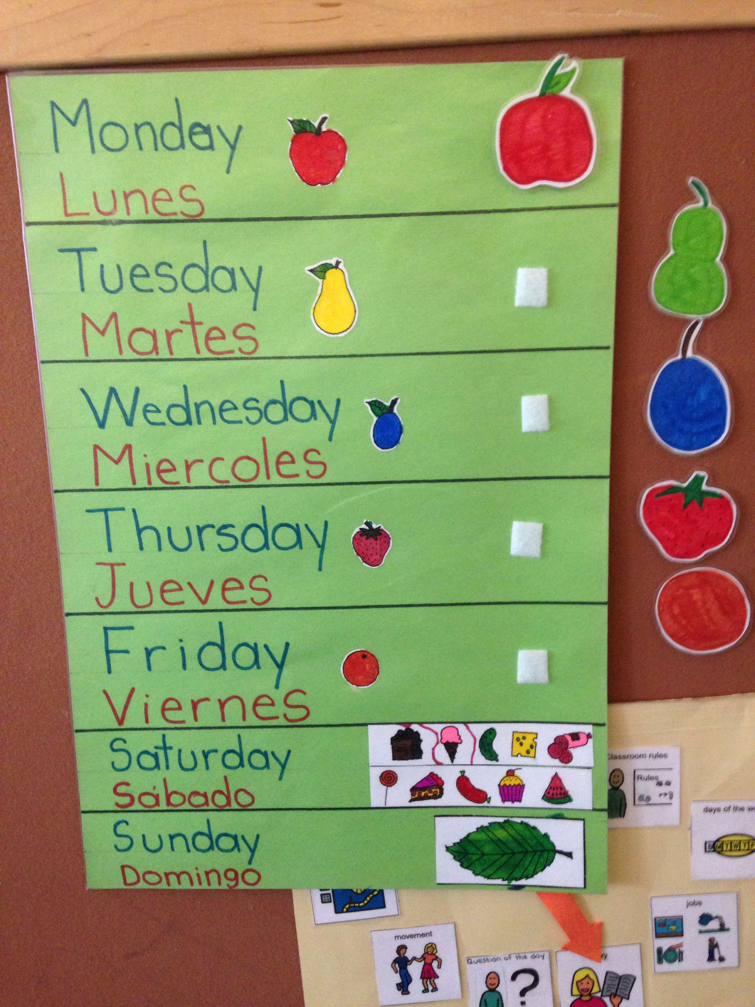 Very Hungry Caterpillar Days Of The Days Of The Week Chart