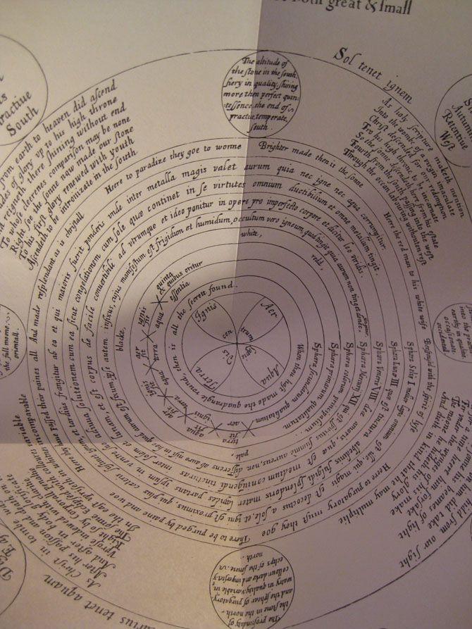 Theatrum Chemicum Britannicum - Joseph Uccello Design