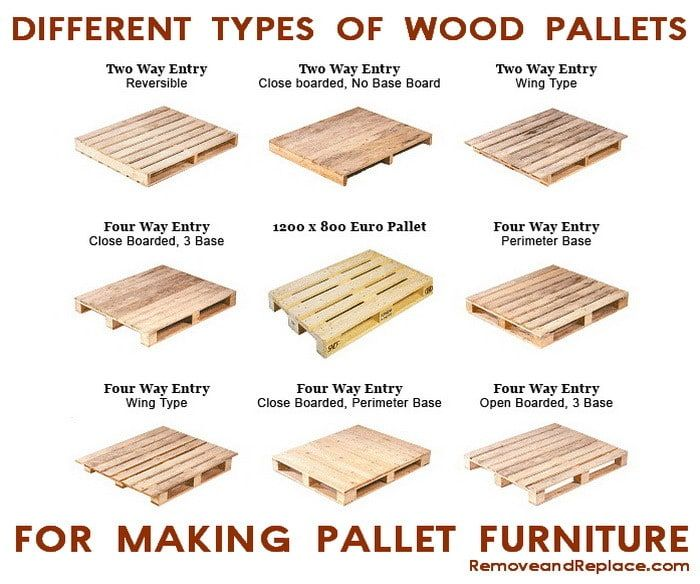 Here are the different types of pallets to make pallet furniture
