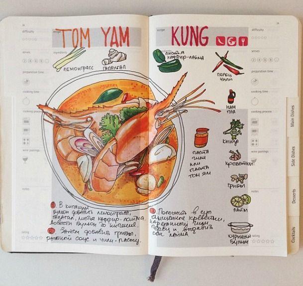 The Journal Diaries- Sally\u0027s Moleskine sketchbooks Seaweed Kisses - recipe journals