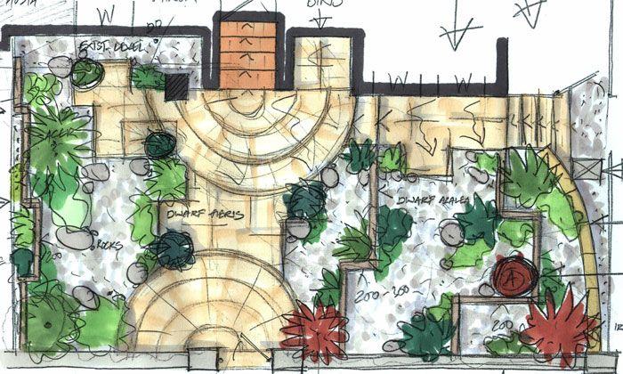 How To Sketch A Garden Plan - Google Zoeken | Designer | Pinterest