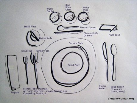 French Table Setting Wedding Love Pinterest French Table Table Manners