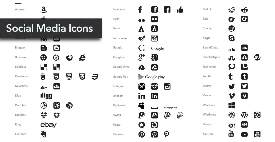 Pin By Ivy Lo On Business Card Social Media Icons Social
