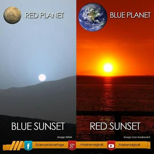 Mars & Earth