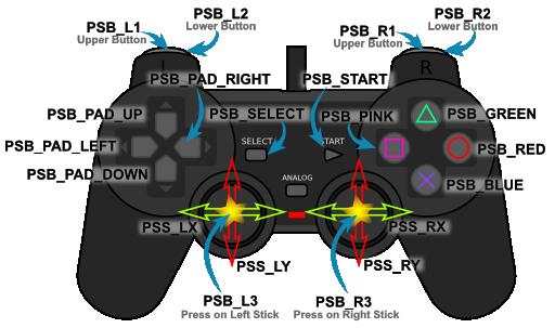 Controlador de teclado PS2 tecnología LC módulo LC-STM8-S103-PS2 Arduino Taller de flujo
