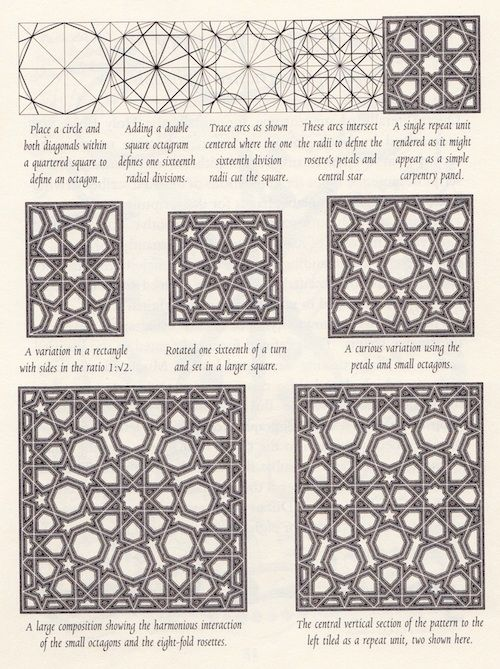 Pattern as cosmology in islamic geometric art section 2 for Architecture definition simple