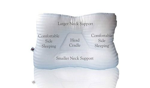 Buyers Guides Reviews For The Best Neck Pillow Pillows