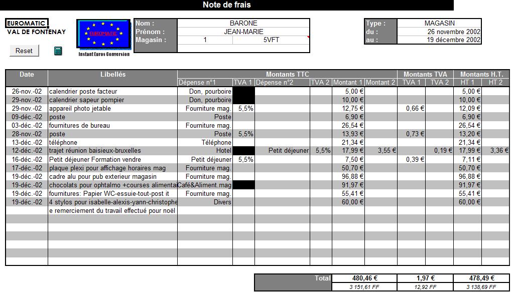 feuille de calcul pour budget personnel