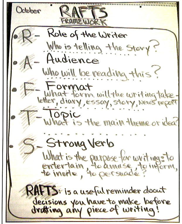 Rafts Anchor Chart With Images Teaching Writing Writing