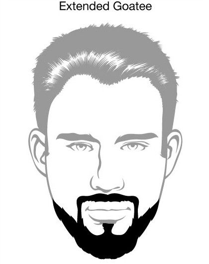 13 best beard styles for men in 2018 goatee beard beard for Goatee trimming template
