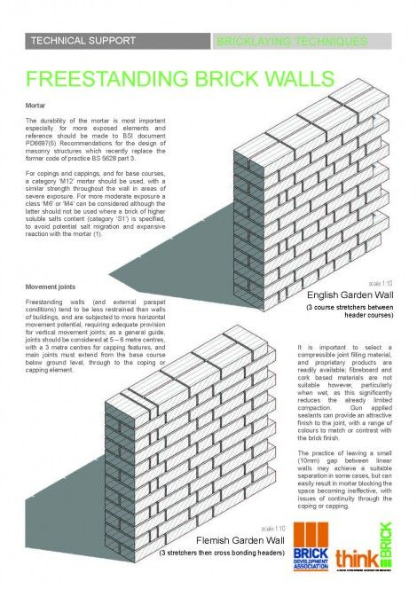 Free Standing wall Technical spec Blackrock Brick Masonry