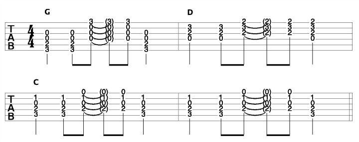 Suspended Guitar Chords   Guitar   Pinterest   Acoustic guitar ...