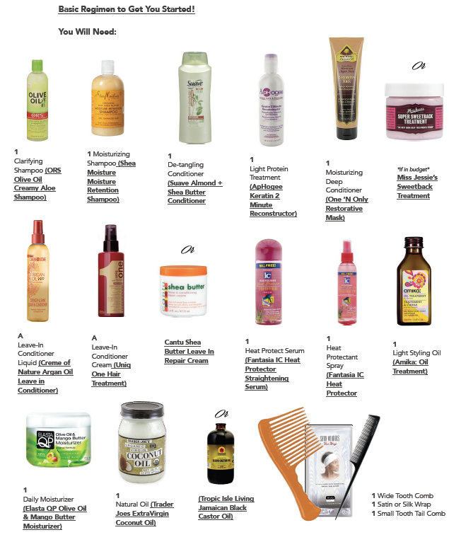 My texlaxed hair regimen and how you can begin your own