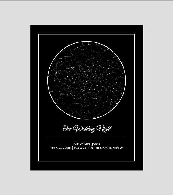 Good Last Minute Wedding Gifts: CUSTOM STAR MAP- Large