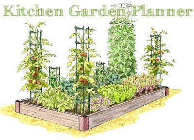 17 Best 1000 images about Home garden planning on Pinterest Gardens