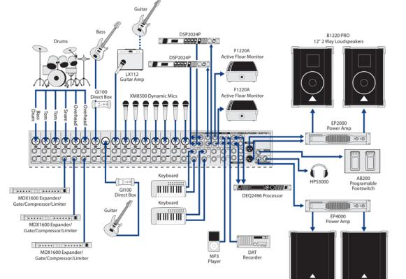 Live Set Up Sound System Pa System Live Set