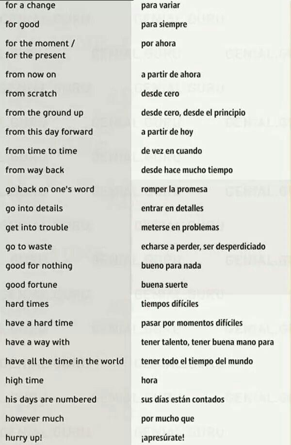 Pin De Katherine Em Inglés Gramática Espanhola Aprender Espanhol Vocabulário Em Inglês
